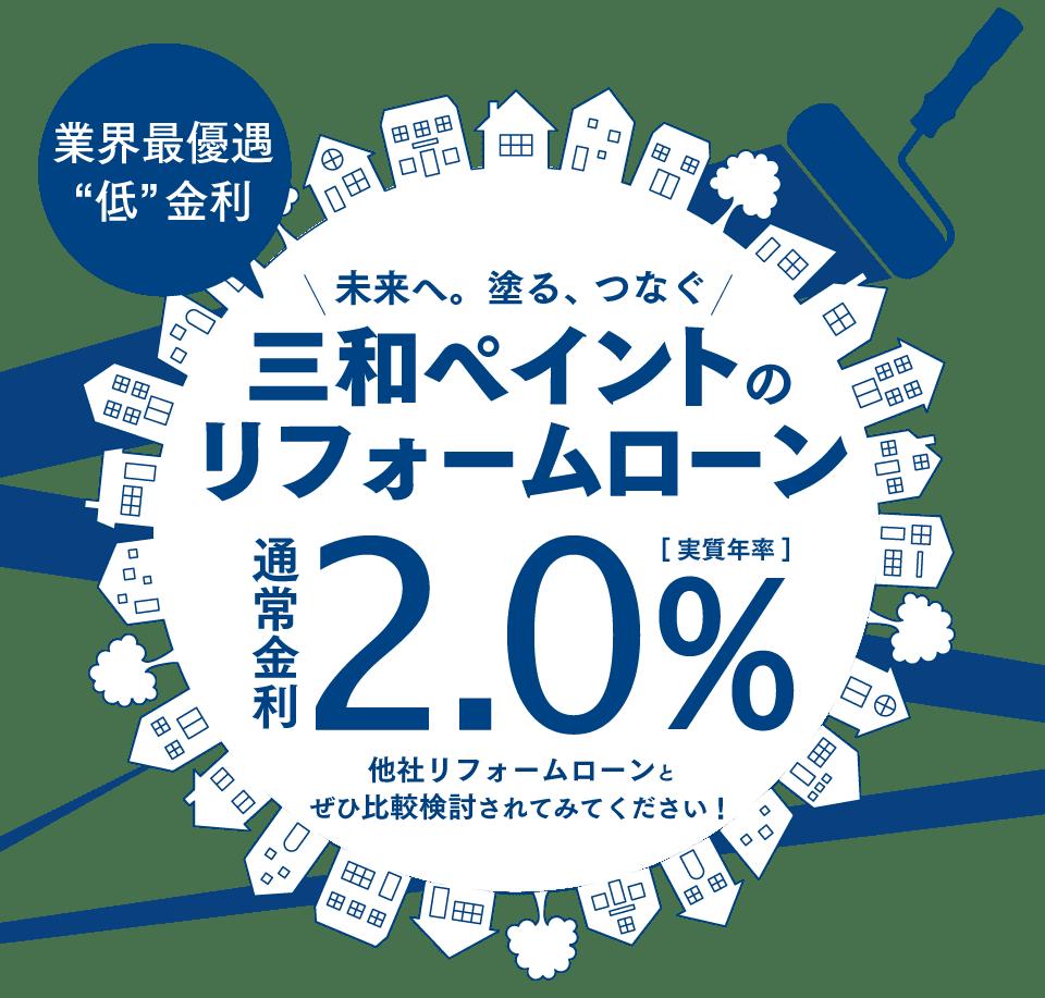 三和ペイントのリフォームローン 通常金利2.0%[実質年率]