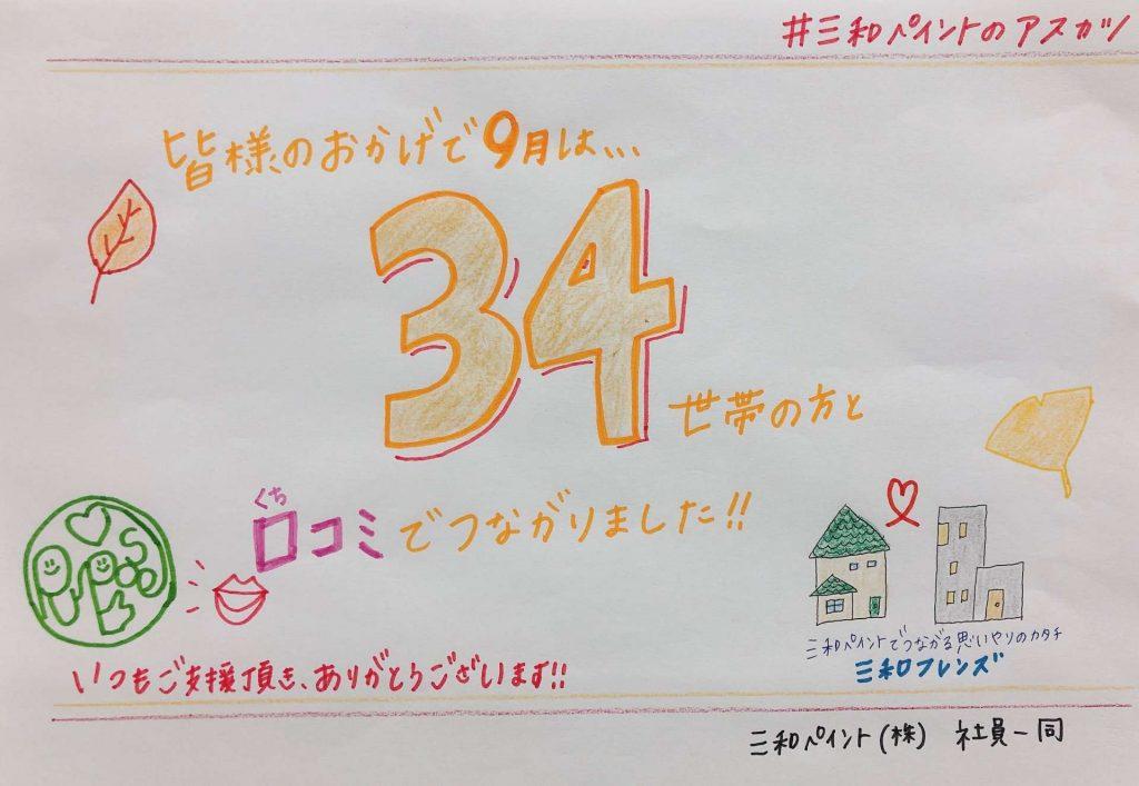 三和ペイントのアサカツ-9月度は、口コミで34世帯の方々と繋がりました!-